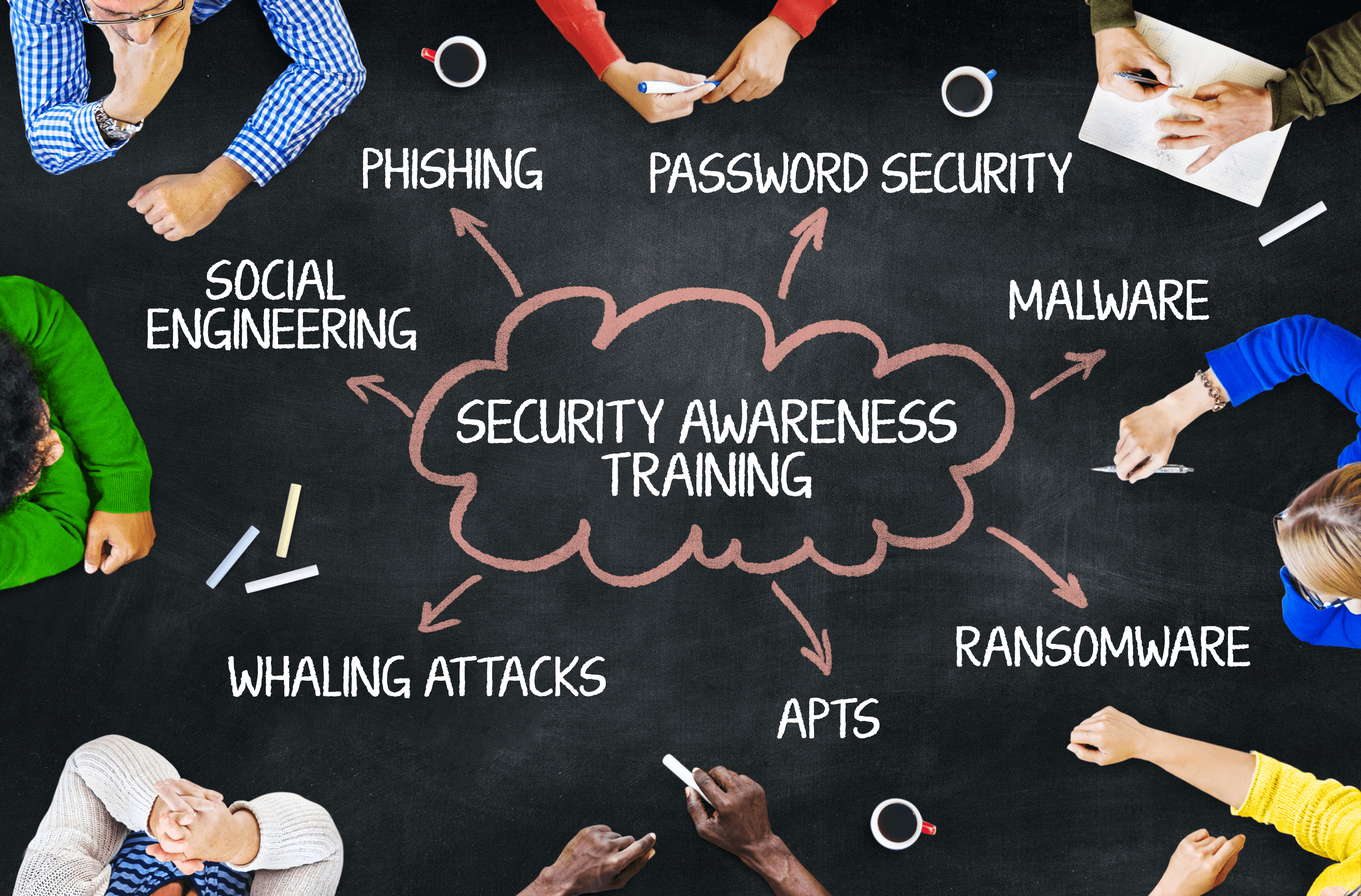 importance of awareness of the security